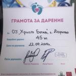 """ОУ """"Христо Ботев"""" с. Дорково стана част от кампанията """"Капачки за бъдеще"""""""